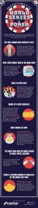 WSOP-Facts-180518