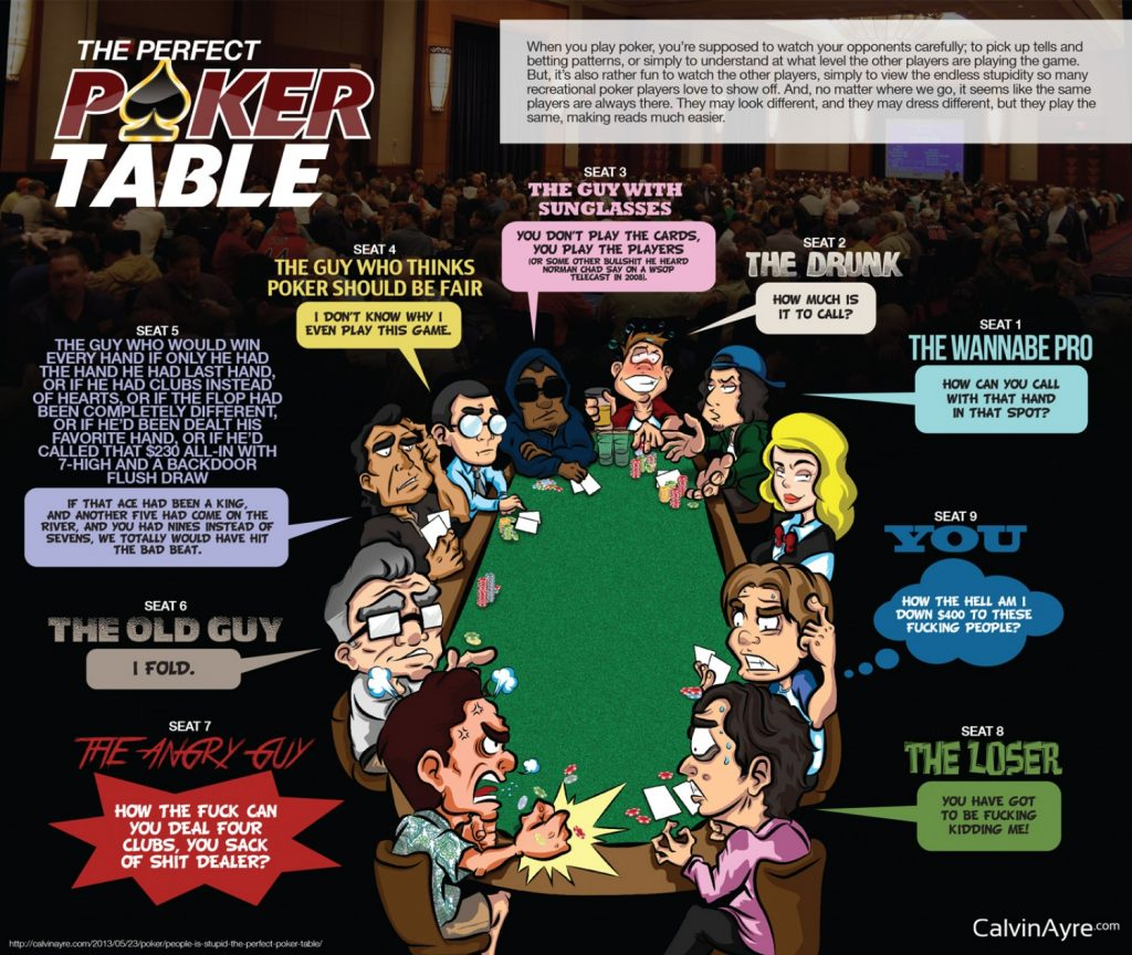 the-perfect-poker-table_532fe29e0855c_w1500