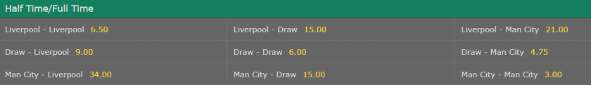 half-time-full-time-betting-odds